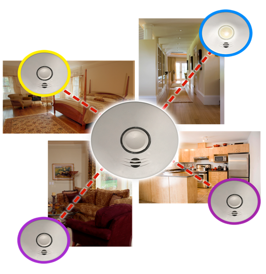 smoke alarm coverage